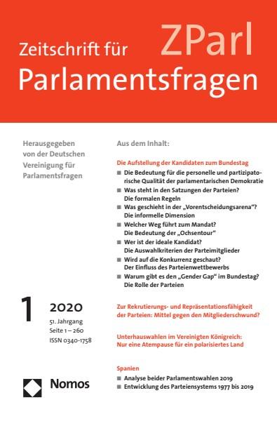 Zeitschrift für Parlamentsfragen ZParl